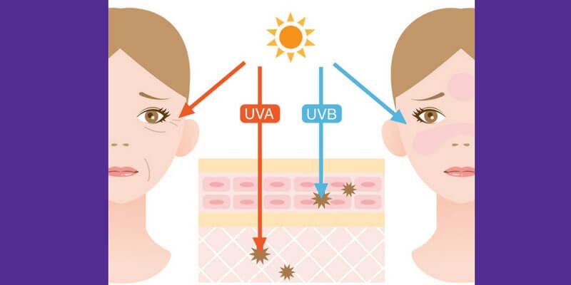 UVA UVB Effects
